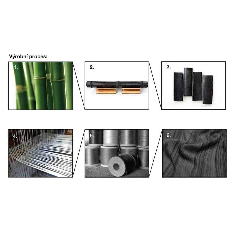 Magnetická bambusová bandáž na loket U-care