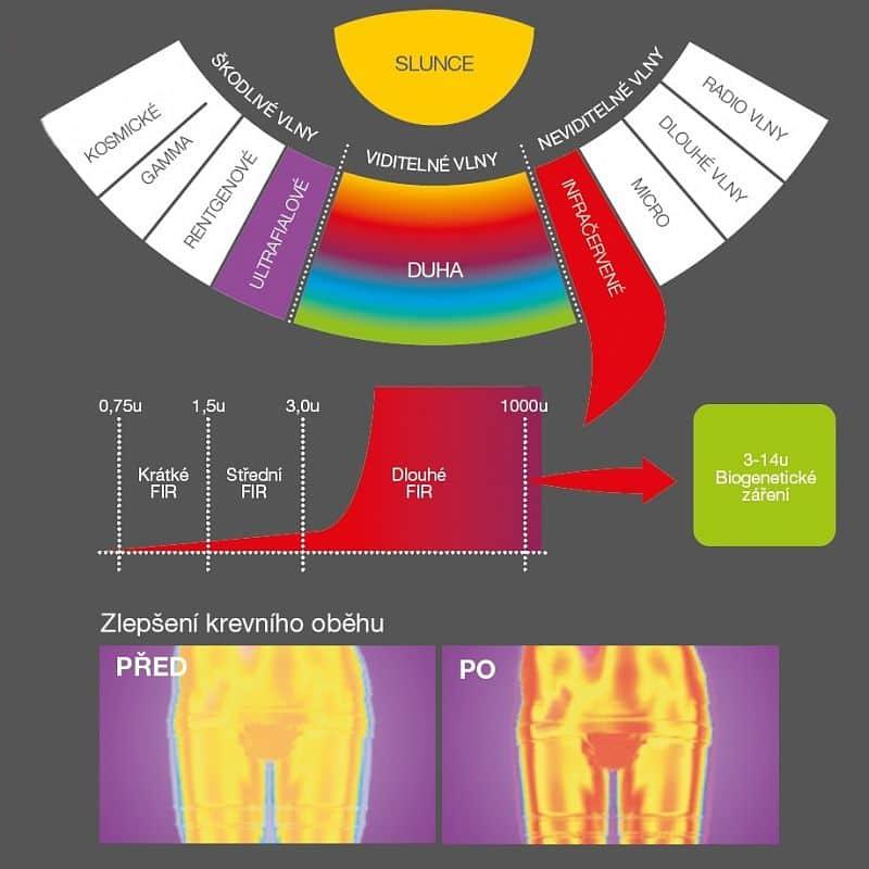 Pánské boxerky inSPORTline s vitalizujícím a energizujícím účinkem