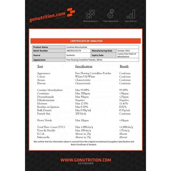 GoNutrition Creatine Monohydrate 250g