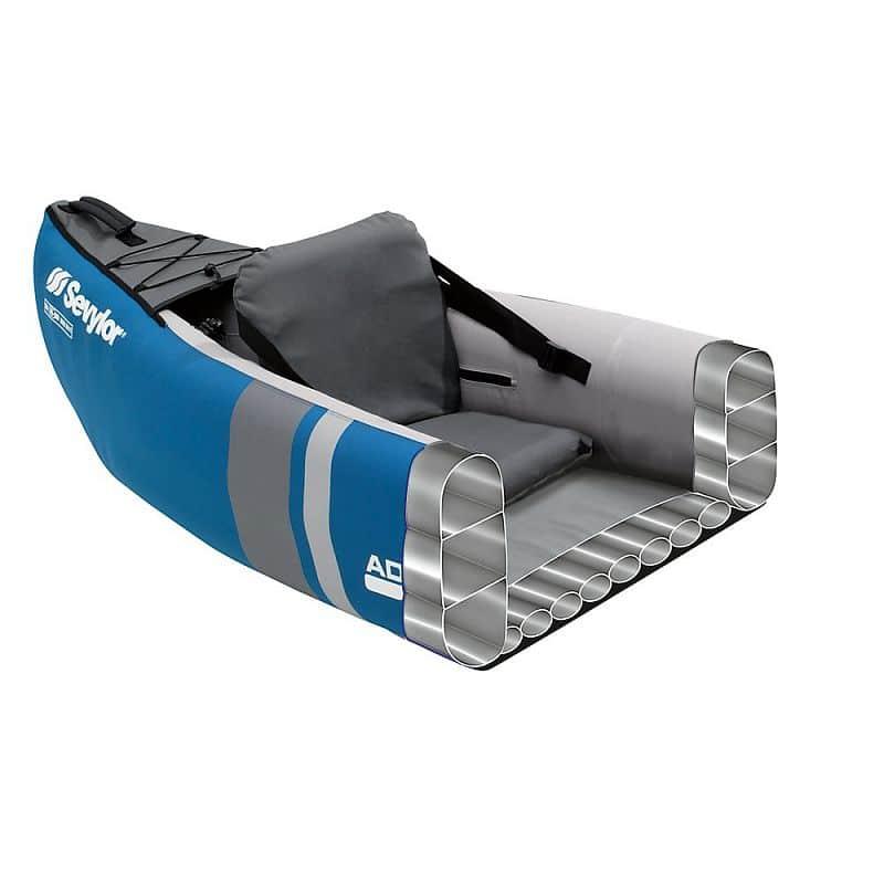 Adventure Kit - 2 místná kanoe